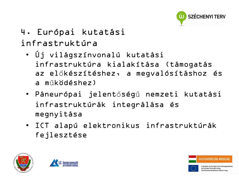 4. Európai kutatási infrastruktúra Új világszínvonalú kutatási infrastruktúra kialakítása (támogatás az előkészítéshez, a megvalósításhoz és a működés