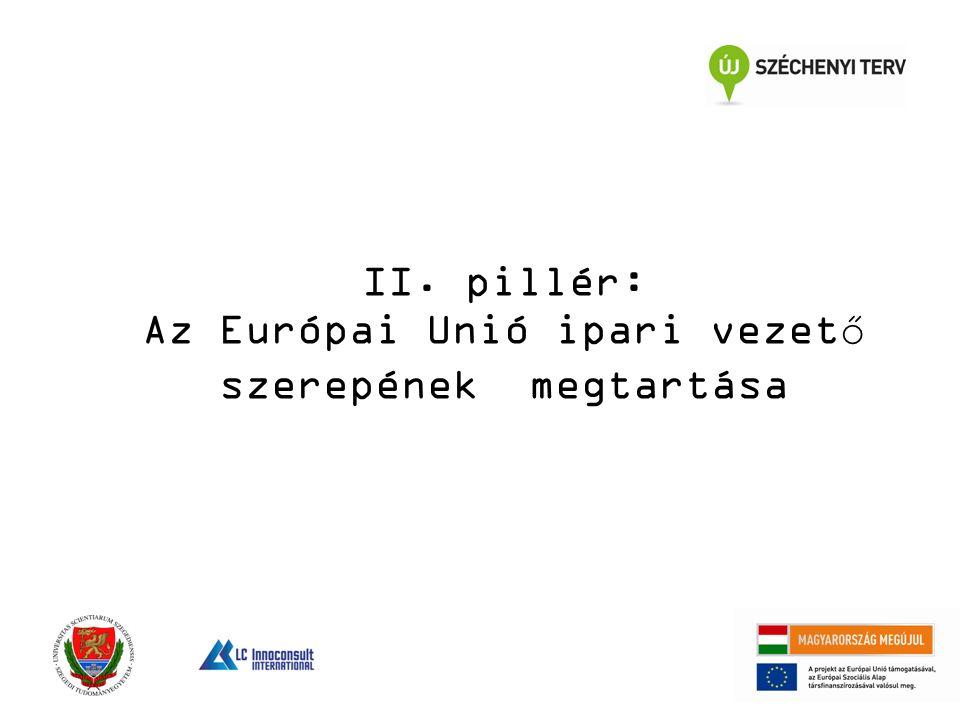 II. pillér: Az Európai Unió ipari vezető szerepének megtartása