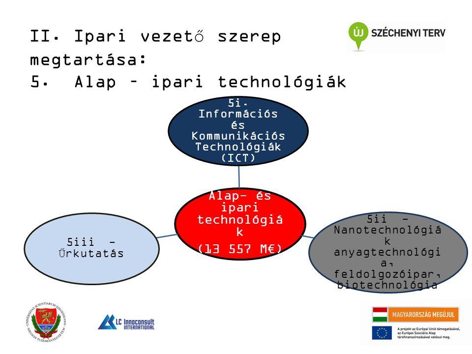 II. Ipari vezető szerep megtartása: 5. Alap – ipari technológiák