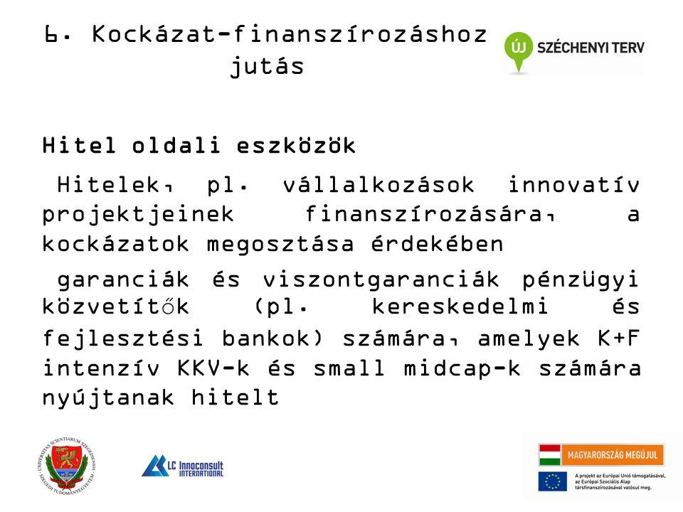 Hitel oldali eszközök Hitelek, pl.