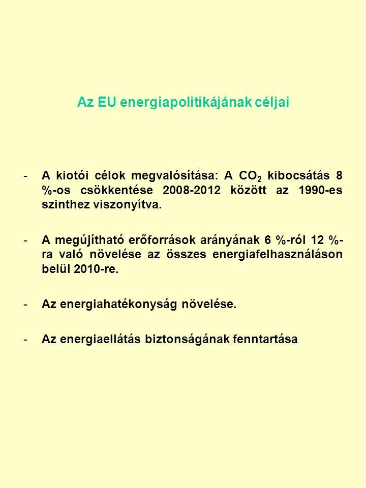 Az EU energiapolitikájának céljai -A kiotói célok megvalósítása: A CO 2 kibocsátás 8 %-os csökkentése 2008-2012 között az 1990-es szinthez viszonyítva.