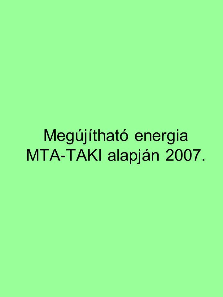 Megújítható energia MTA-TAKI alapján 2007.