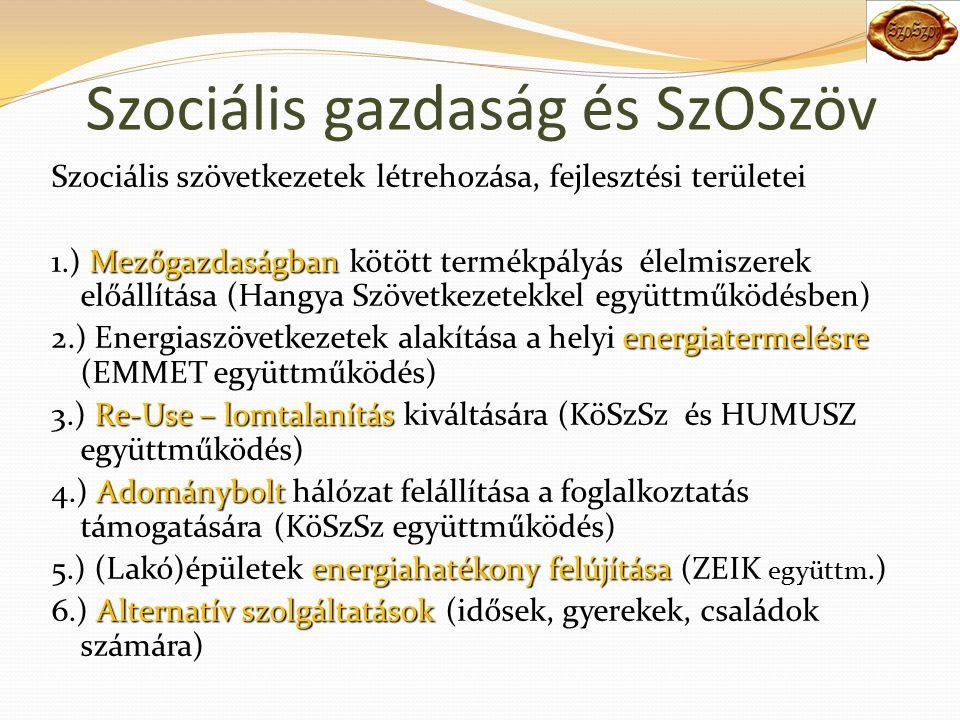 Szociális gazdaság és SzOSzöv Szociális szövetkezetek létrehozása, fejlesztési területei Mezőgazdaságban 1.) Mezőgazdaságban kötött termékpályás élelmiszerek előállítása (Hangya Szövetkezetekkel együttműködésben) energiatermelésre 2.) Energiaszövetkezetek alakítása a helyi energiatermelésre (EMMET együttműködés) Re-Use – lomtalanítás 3.) Re-Use – lomtalanítás kiváltására (KöSzSz és HUMUSZ együttműködés) Adománybolt 4.) Adománybolt hálózat felállítása a foglalkoztatás támogatására (KöSzSz együttműködés) energiahatékony felújítása 5.) (Lakó)épületek energiahatékony felújítása (ZEIK együttm.) Alternatív szolgáltatások 6.) Alternatív szolgáltatások (idősek, gyerekek, családok számára)