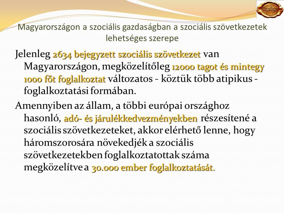 Magyarországon a szociális gazdaságban a szociális szövetkezetek lehetséges szerepe 2634 bejegyzett szociális szövetkezet 12000 tagot és mintegy 1000 főt foglalkoztat Jelenleg 2634 bejegyzett szociális szövetkezet van Magyarországon, megközelítőleg 12000 tagot és mintegy 1000 főt foglalkoztat változatos - köztük több atipikus - foglalkoztatási formában.