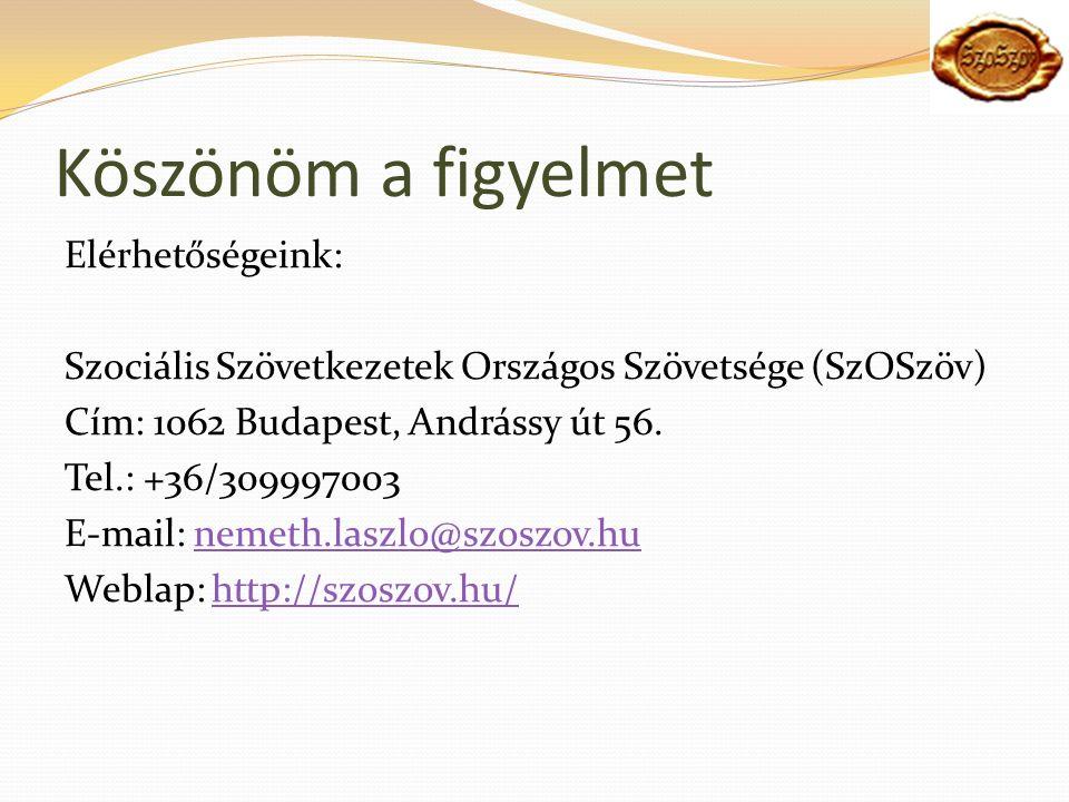 Köszönöm a figyelmet Elérhetőségeink: Szociális Szövetkezetek Országos Szövetsége (SzOSzöv) Cím: 1062 Budapest, Andrássy út 56.