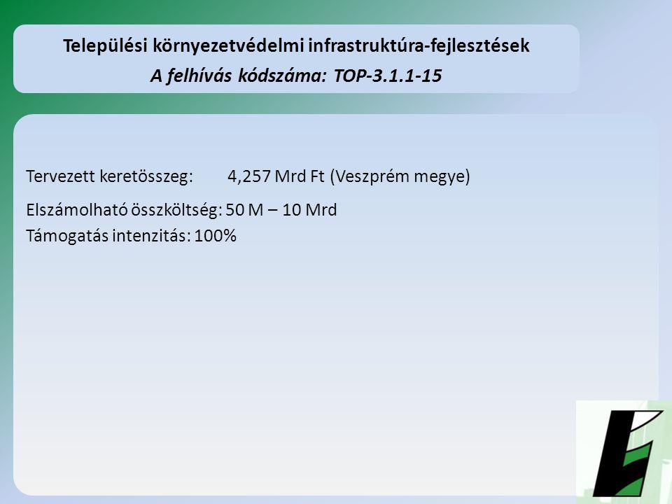 Tervezett keretösszeg: 4,257 Mrd Ft (Veszprém megye) Elszámolható összköltség: 50 M – 10 Mrd Támogatás intenzitás: 100% Települési környezetvédelmi infrastruktúra-fejlesztések A felhívás kódszáma: TOP-3.1.1-15