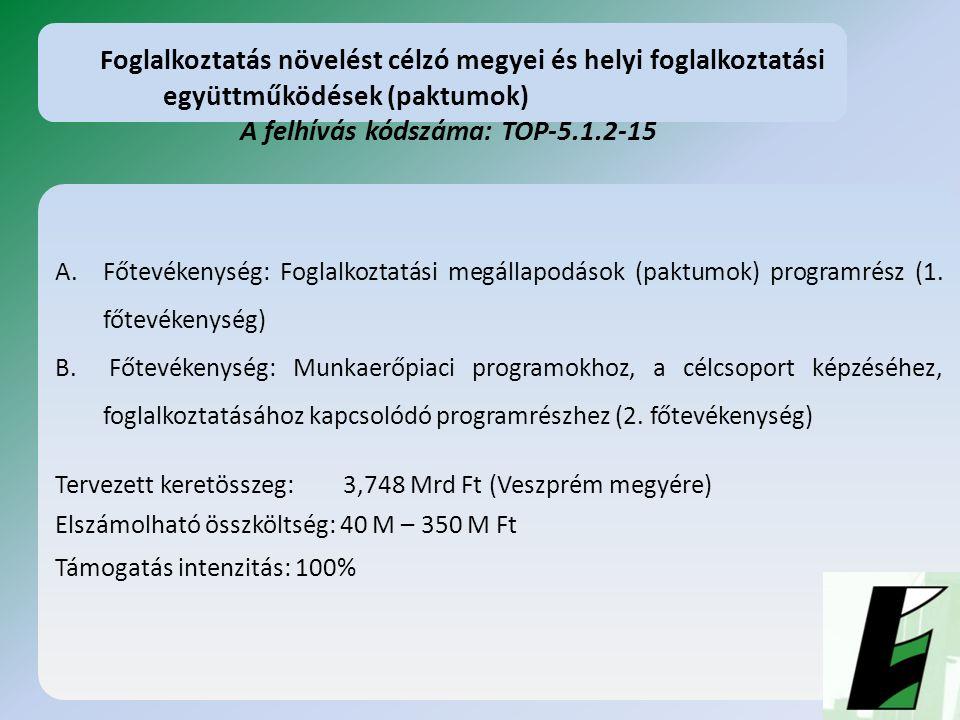 A.Főtevékenység: Foglalkoztatási megállapodások (paktumok) programrész (1.