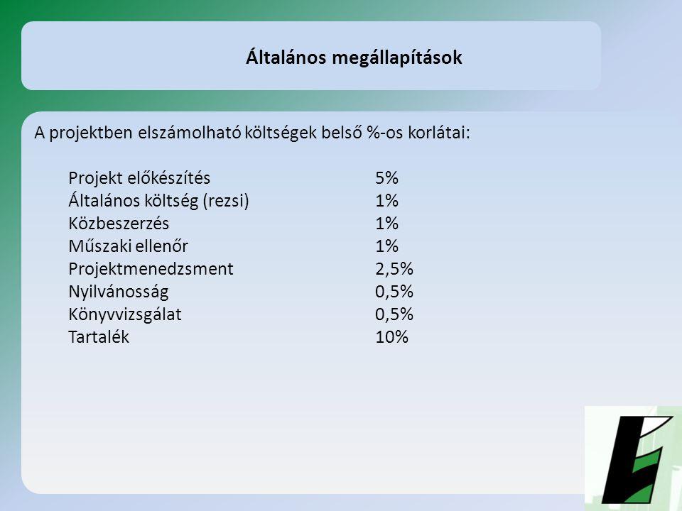 A projektben elszámolható költségek belső %-os korlátai: Projekt előkészítés 5% Általános költség (rezsi) 1% Közbeszerzés 1% Műszaki ellenőr1% Projektmenedzsment2,5% Nyilvánosság 0,5% Könyvvizsgálat0,5% Tartalék 10% Általános megállapítások