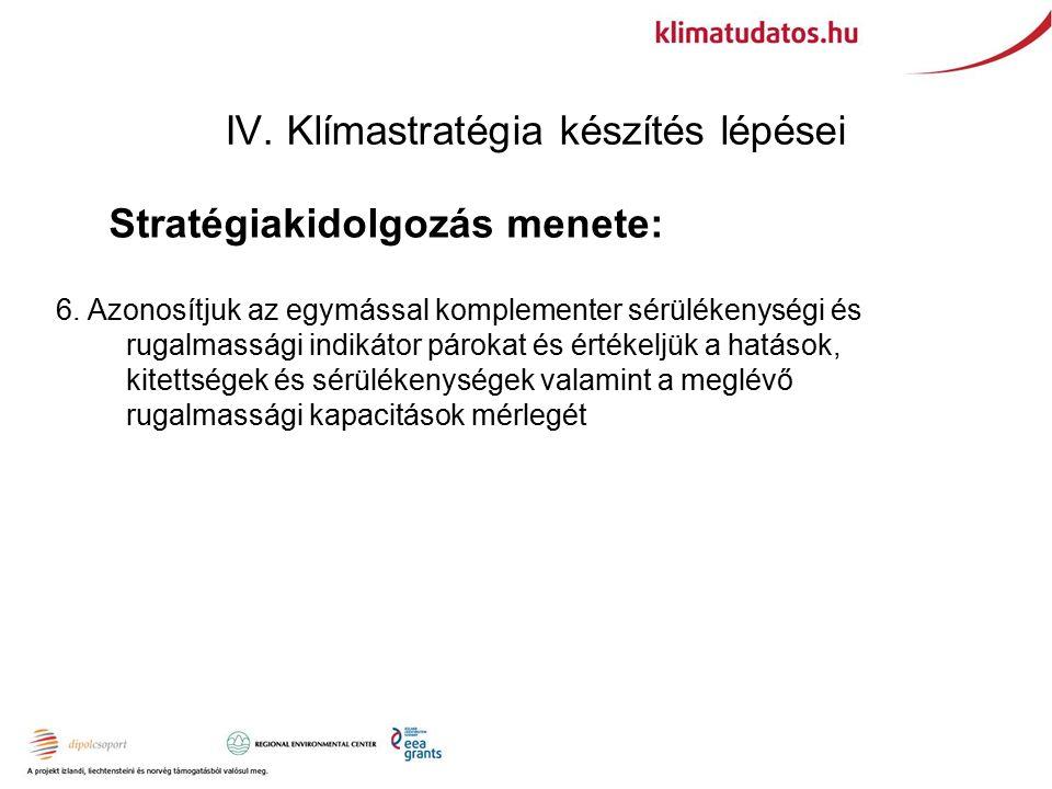 IV. Klímastratégia készítés lépései Stratégiakidolgozás menete: 6.