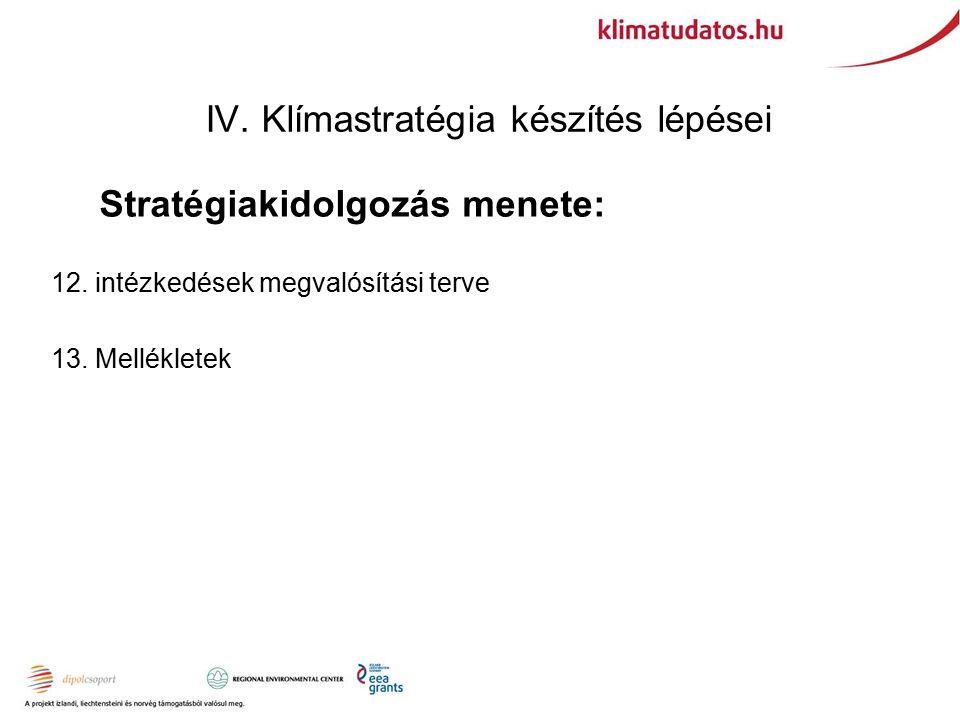 IV. Klímastratégia készítés lépései Stratégiakidolgozás menete: 12.