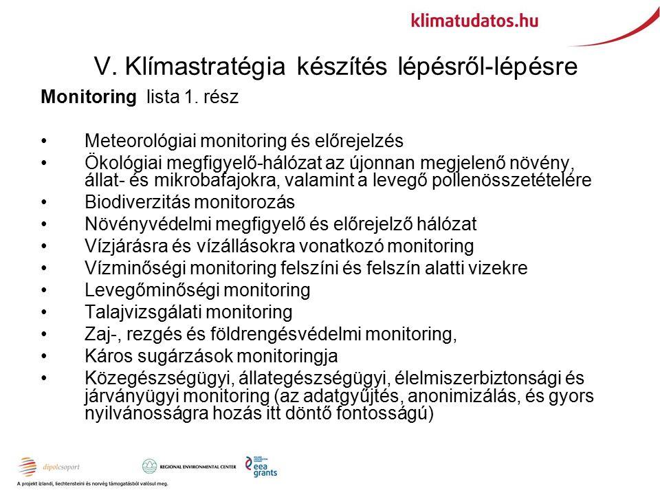 V. Klímastratégia készítés lépésről-lépésre Monitoring lista 1.