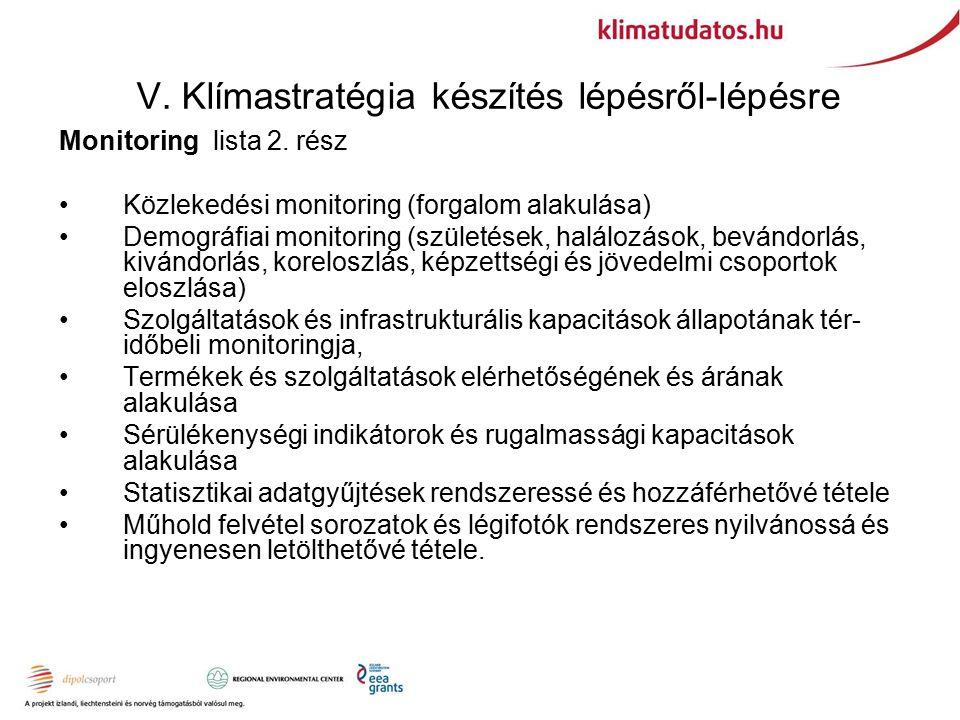 V. Klímastratégia készítés lépésről-lépésre Monitoring lista 2.