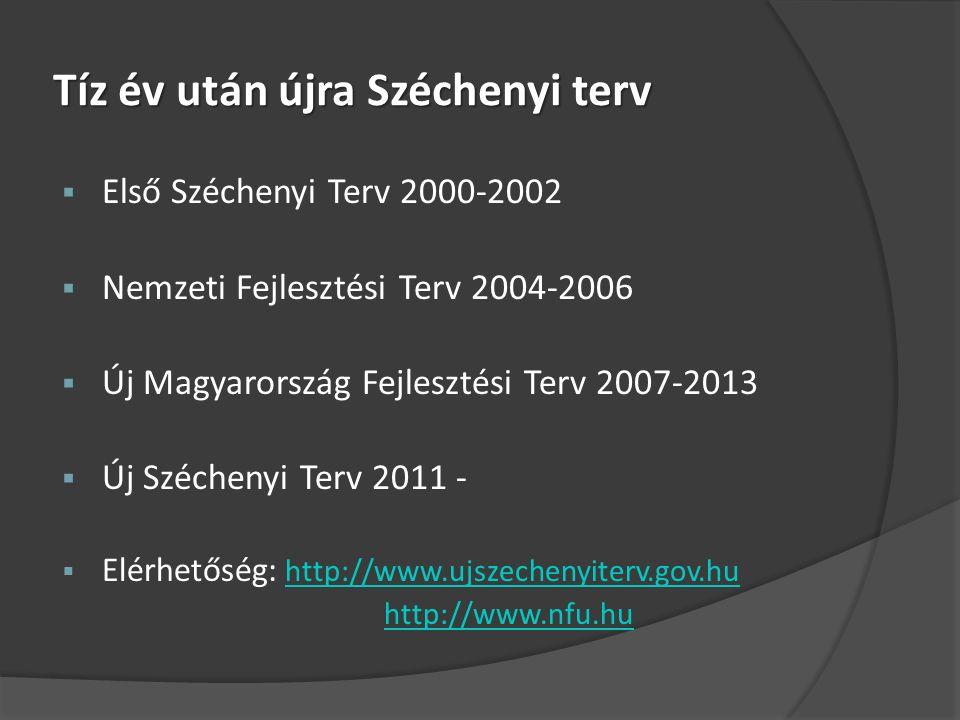 Tíz év után újra Széchenyi terv  Első Széchenyi Terv 2000-2002  Nemzeti Fejlesztési Terv 2004-2006  Új Magyarország Fejlesztési Terv 2007-2013  Új Széchenyi Terv 2011 -  Elérhetőség: http://www.ujszechenyiterv.gov.hu http://www.ujszechenyiterv.gov.hu http://www.nfu.hu