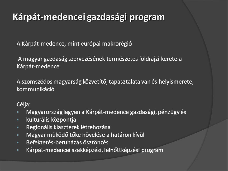 Kárpát-medencei gazdasági program A Kárpát-medence, mint európai makrorégió A magyar gazdaság szervezésének természetes földrajzi kerete a Kárpát-medence A szomszédos magyarság közvetítő, tapasztalata van és helyismerete, kommunikáció Célja:  Magyarország legyen a Kárpát-medence gazdasági, pénzügy és  kulturális központja  Regionális klaszterek létrehozása  Magyar működő tőke növelése a határon kívül  Befektetés-beruházás ösztönzés  Kárpát-medencei szakképzési, felnőttképzési program