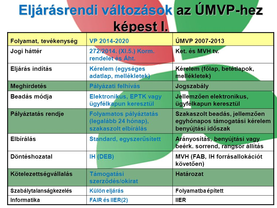 Eljárásrendi változások az ÚMVP-hez képest I.