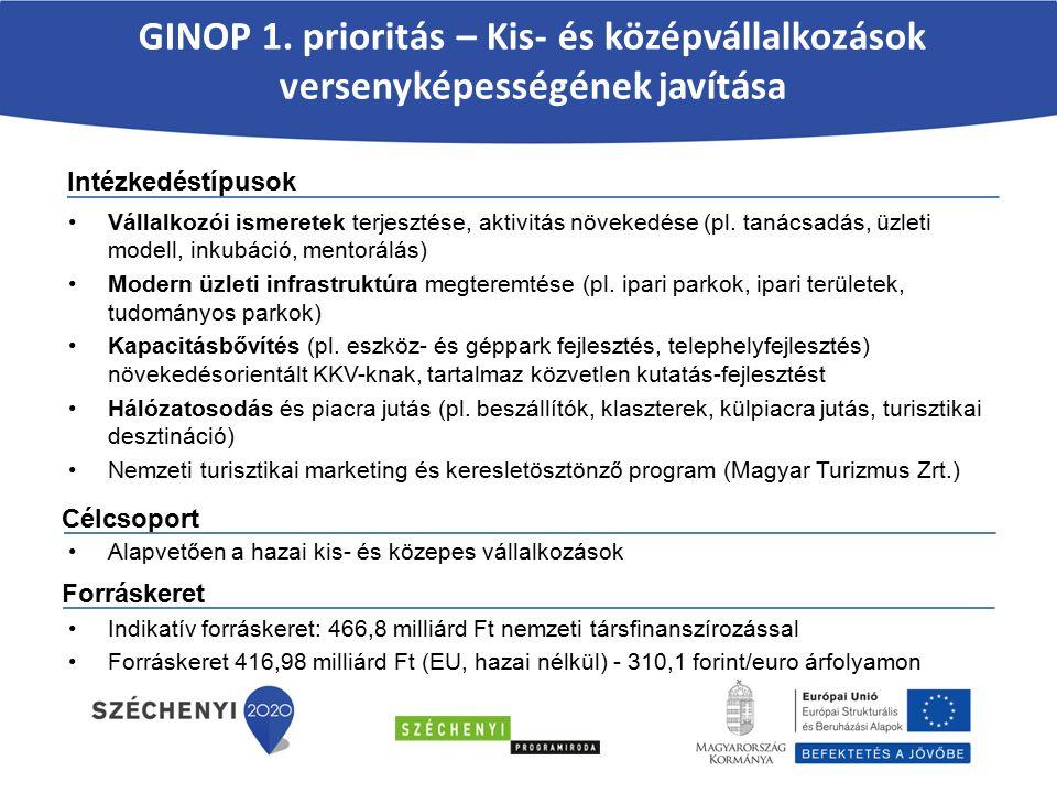 Vállalati K+F+I tevékenység intenzitásának ösztönzése (pl.