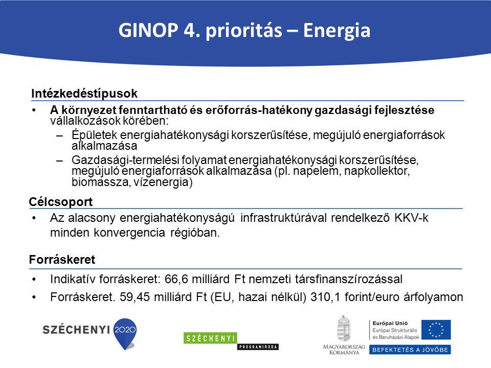 A környezet fenntartható és erőforrás-hatékony gazdasági fejlesztése vállalkozások körében: –Épületek energiahatékonysági korszerűsítése, megújuló energiaforrások alkalmazása –Gazdasági-termelési folyamat energiahatékonysági korszerűsítése, megújuló energiaforrások alkalmazása (pl.