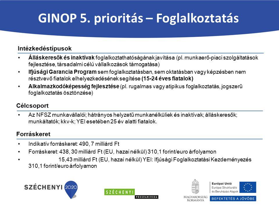 Álláskeresők és inaktívak foglalkoztathatóságának javítása (pl.