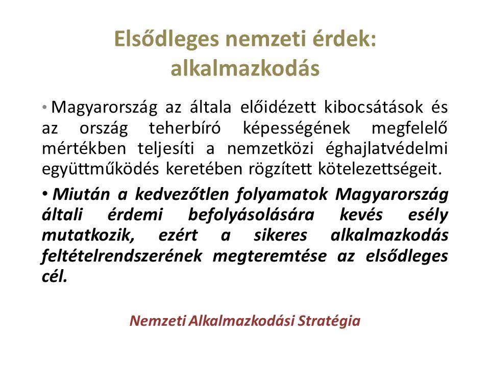 Elsődleges nemzeti érdek: alkalmazkodás Magyarország az általa előidézett kibocsátások és az ország teherbíró képességének megfelelő mértékben teljesíti a nemzetközi éghajlatvédelmi együttműködés keretében rögzített kötelezettségeit.
