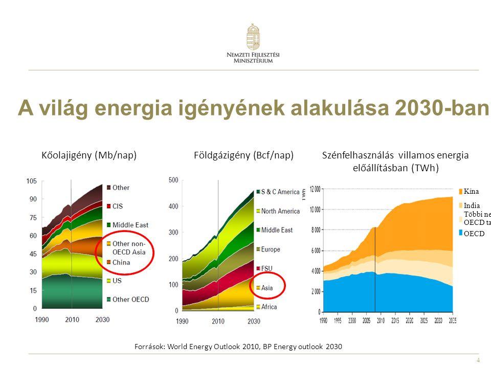 4 Kína India Többi nem OECD tag OECD Források: WorldEnergyOutlook 2010, BPEnergyoutlook2030 Kőolajigény (Mb/nap)Földgázigény (Bcf/nap)Szénfelhasználás villamos energia előállításban (TWh) A világ energia igényének alakulása 2030-ban 4 Kína India Többi nem OECD tag OECD Források: WorldEnergyOutlook 2010, BPEnergyoutlook2030 Kőolajigény (Mb/nap)Földgázigény (Bcf/nap)Szénfelhasználás villamos energia előállításban (TWh) A világ energia igényének alakulása 2030-ban