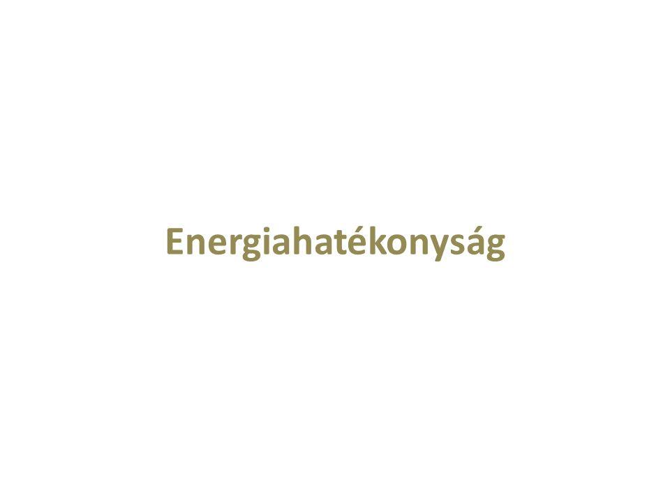 Energiahatékonyság