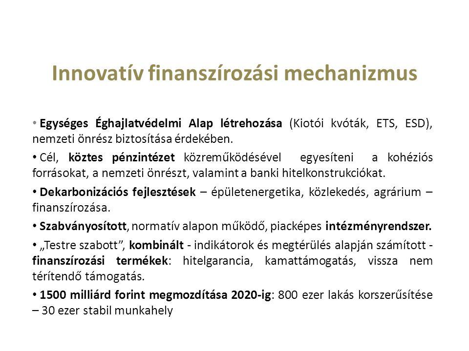 Innovatív finanszírozási mechanizmus Egységes Éghajlatvédelmi Alap létrehozása (Kiotói kvóták, ETS, ESD), nemzeti önrész biztosítása érdekében.