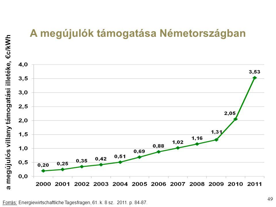 A megújulók támogatása Németországban 49 Forrás: Energiewirtschaftliche Tagesfragen, 61.