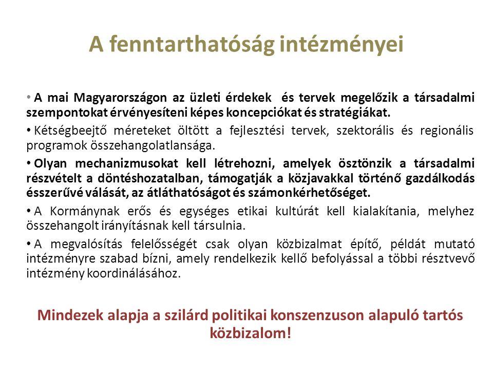 A fenntarthatóság intézményei A mai Magyarországon az üzleti érdekek és tervek megelőzik a társadalmi szempontokat érvényesíteni képes koncepciókat és stratégiákat.
