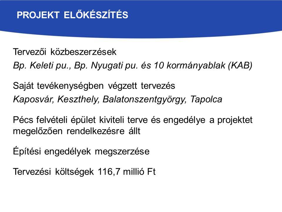 Tervezői közbeszerzések Bp. Keleti pu., Bp. Nyugati pu.