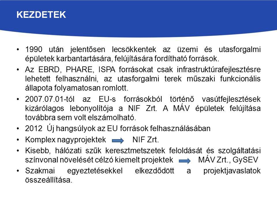 FŐVÁROSI KORMÁNYABLAKOK Bp.Keleti – Bp.