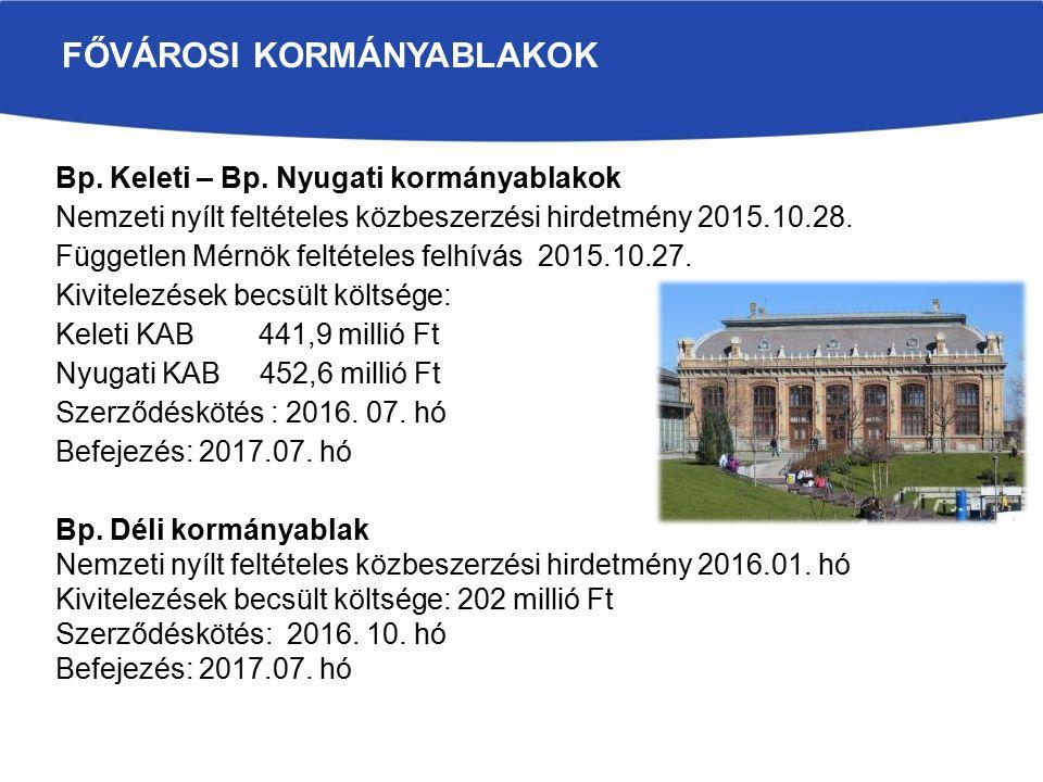 FŐVÁROSI KORMÁNYABLAKOK Bp. Keleti – Bp.
