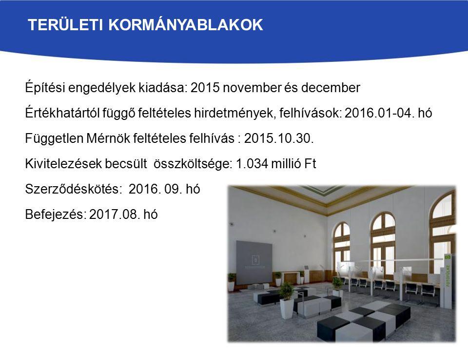 TERÜLETI KORMÁNYABLAKOK Építési engedélyek kiadása: 2015 november és december Értékhatártól függő feltételes hirdetmények, felhívások: 2016.01-04.