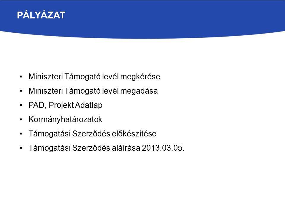 PÁLYÁZAT Miniszteri Támogató levél megkérése Miniszteri Támogató levél megadása PAD, Projekt Adatlap Kormányhatározatok Támogatási Szerződés előkészítése Támogatási Szerződés aláírása 2013.03.05.
