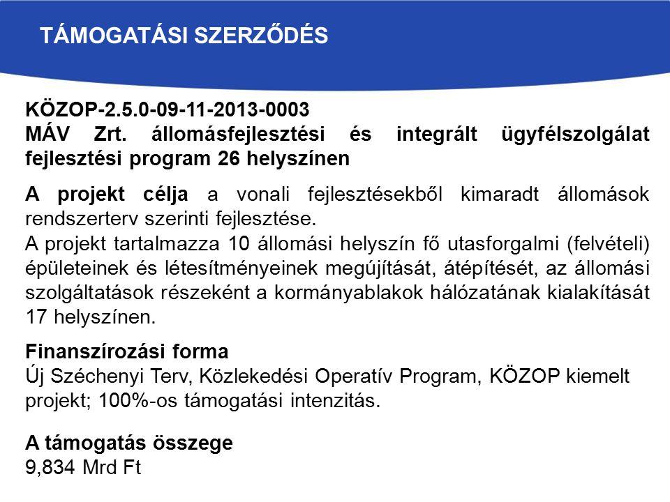 PROJEKT HELYSZÍNEI 17 + 10 = 25 I.Integrált ügyfélszolgálati központok (17 kormányablak) A programban az alábbi helyszínek vesznek részt: Békéscsaba, Budapest (Bp.