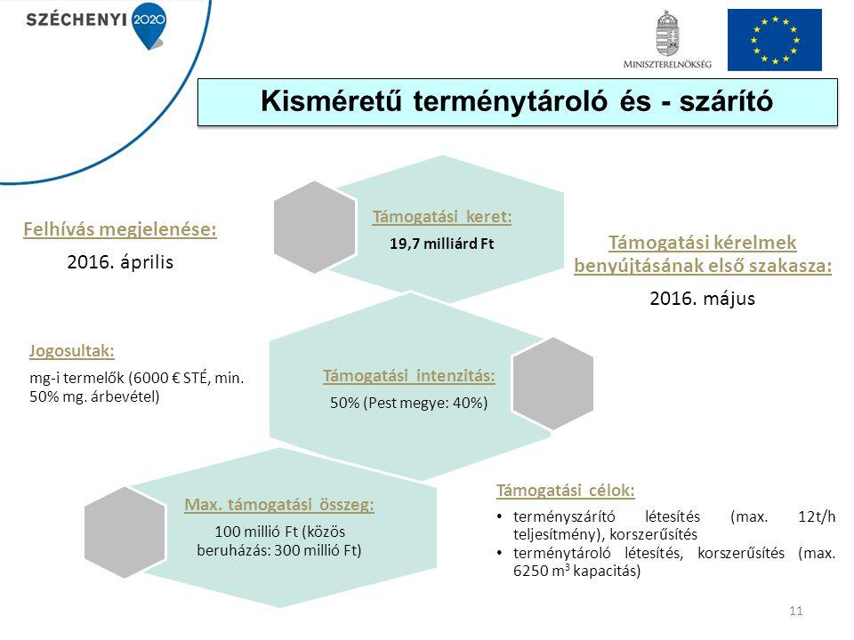 11 Támogatási keret: 19,7 milliárd Ft Támogatási kérelmek benyújtásának első szakasza: 2016. május Támogatási intenzitás: 50% (Pest megye: 40%) Jogosu
