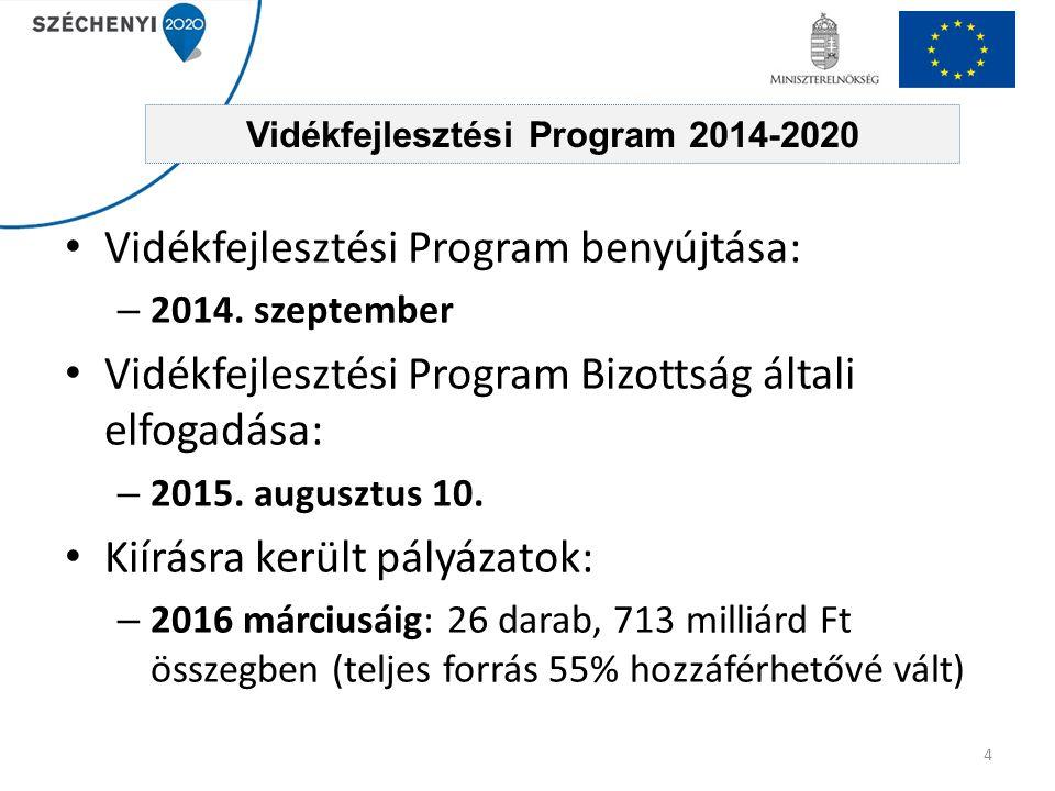 Vidékfejlesztési Program 2014-2020 Vidékfejlesztési Program benyújtása: – 2014. szeptember Vidékfejlesztési Program Bizottság általi elfogadása: – 201