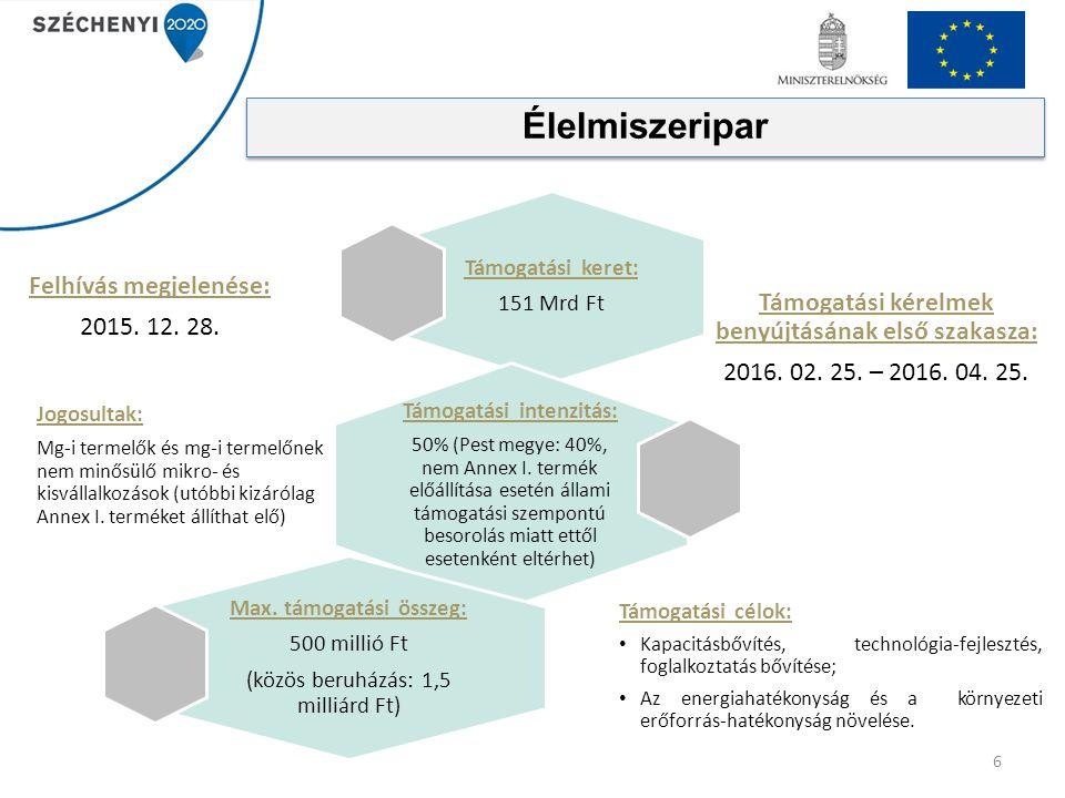 6 Támogatási keret: 151 Mrd Ft Támogatási kérelmek benyújtásának első szakasza: 2016. 02. 25. – 2016. 04. 25. Támogatási intenzitás: 50% (Pest megye: