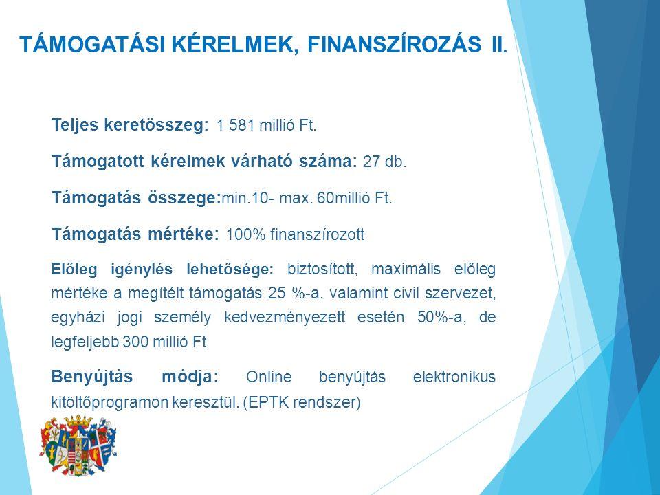 TÁMOGATÁSI KÉRELMEK, FINANSZÍROZÁS II. Teljes keretösszeg: 1 581 millió Ft.