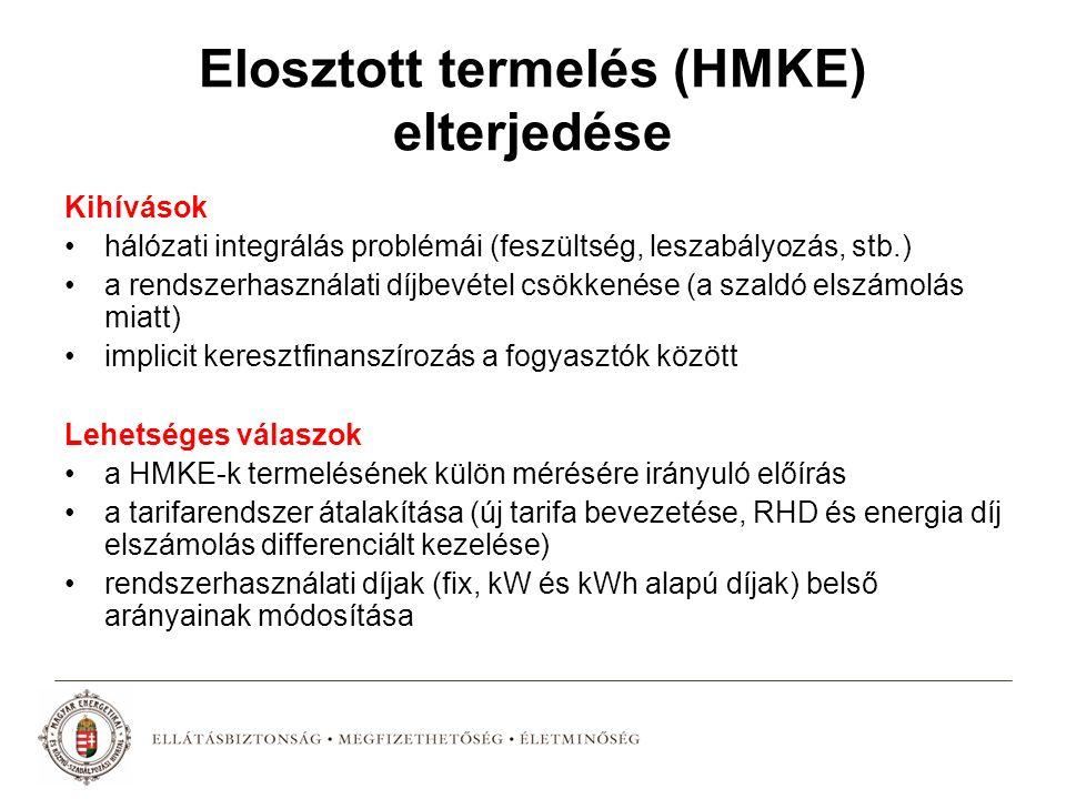Elosztott termelés (HMKE) elterjedése Kihívások hálózati integrálás problémái (feszültség, leszabályozás, stb.) a rendszerhasználati díjbevétel csökkenése (a szaldó elszámolás miatt) implicit keresztfinanszírozás a fogyasztók között Lehetséges válaszok a HMKE-k termelésének külön mérésére irányuló előírás a tarifarendszer átalakítása (új tarifa bevezetése, RHD és energia díj elszámolás differenciált kezelése) rendszerhasználati díjak (fix, kW és kWh alapú díjak) belső arányainak módosítása
