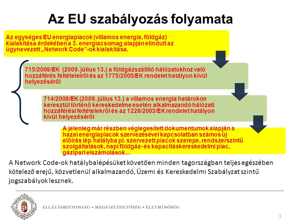 Az EU szabályozás folyamata Az egységes EU energiapiacok (villamos energia, földgáz) kialakítása érdekében a 3.
