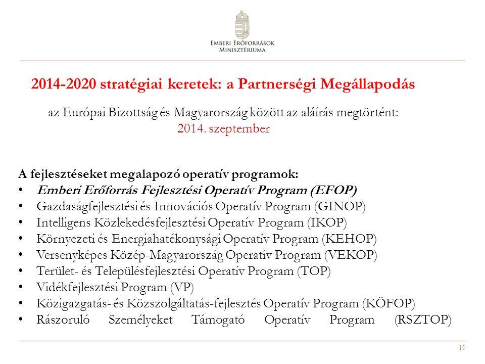 10 2014-2020 stratégiai keretek: a Partnerségi Megállapodás az Európai Bizottság és Magyarország között az aláírás megtörtént: 2014. szeptember A fejl