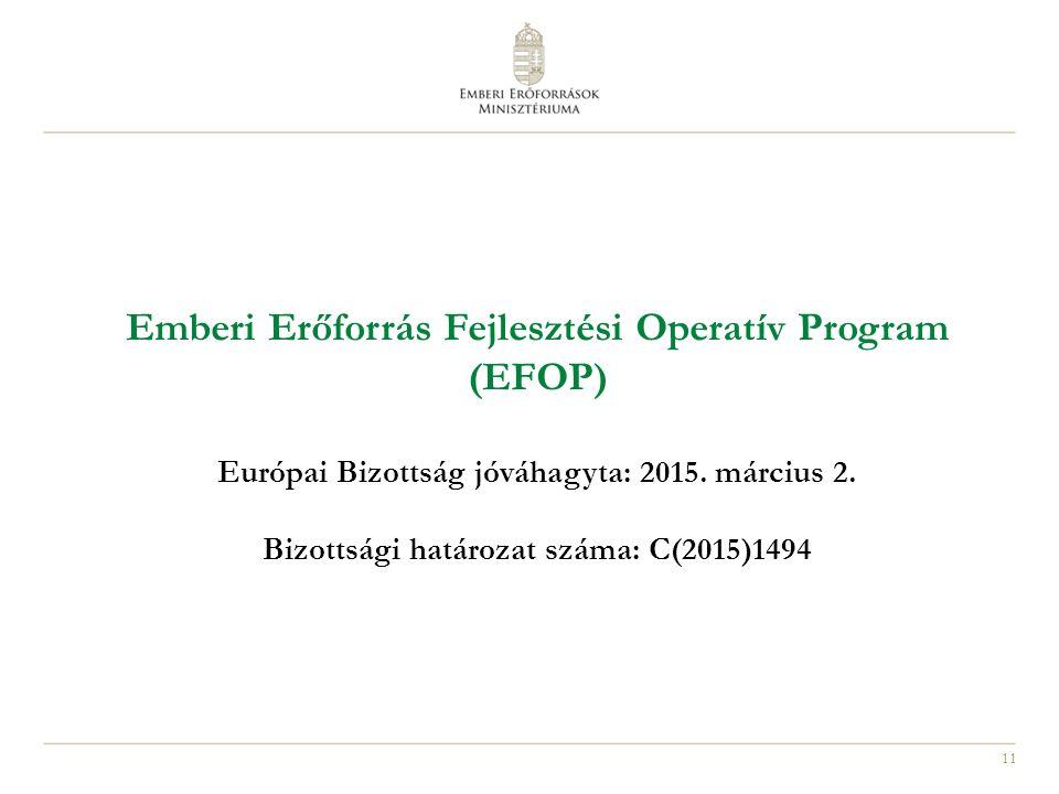 11 Emberi Erőforrás Fejlesztési Operatív Program (EFOP) Európai Bizottság jóváhagyta: 2015. március 2. Bizottsági határozat száma: C(2015)1494