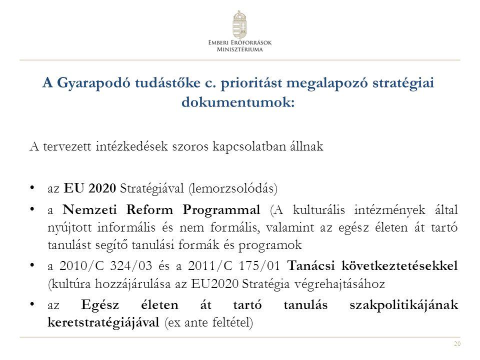 20 A Gyarapodó tudástőke c. prioritást megalapozó stratégiai dokumentumok: A tervezett intézkedések szoros kapcsolatban állnak az EU 2020 Stratégiával