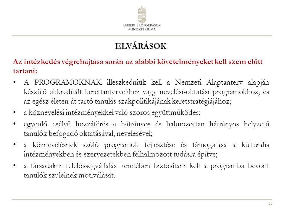 22 ELVÁRÁSOK Az intézkedés végrehajtása során az alábbi követelményeket kell szem előtt tartani: A PROGRAMOKNAK illeszkedniük kell a Nemzeti Alaptante