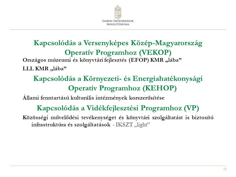 """28 Kapcsolódás a Versenyképes Közép-Magyarország Operatív Programhoz (VEKOP) Országos múzeumi és könyvtári fejlesztés (EFOP) KMR """"lába"""" LLL KMR """"lába"""""""