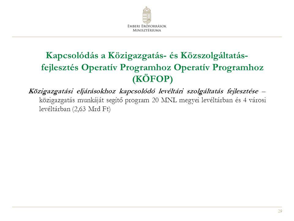 29 Kapcsolódás a Közigazgatás- és Közszolgáltatás- fejlesztés Operatív Programhoz Operatív Programhoz (KÖFOP) Közigazgatási eljárásokhoz kapcsolódó le