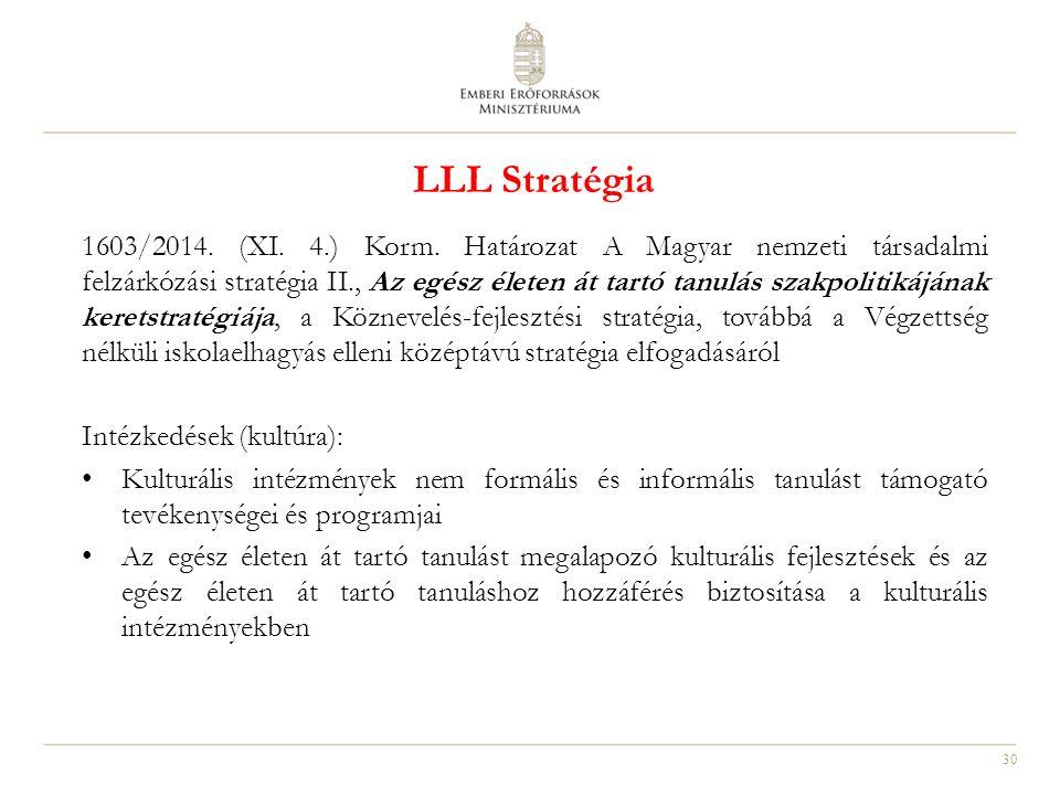 30 LLL Stratégia 1603/2014. (XI. 4.) Korm. Határozat A Magyar nemzeti társadalmi felzárkózási stratégia II., Az egész életen át tartó tanulás szakpoli