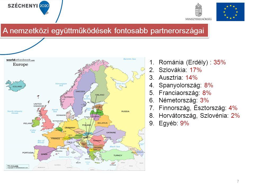 A nemzetközi együttműködések fontosabb partnerországai 7 1.