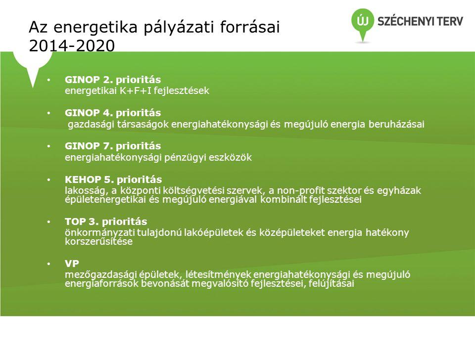 Az energetika pályázati forrásai 2014-2020 GINOP 2. prioritás energetikai K+F+I fejlesztések GINOP 4. prioritás gazdasági társaságok energiahatékonysá