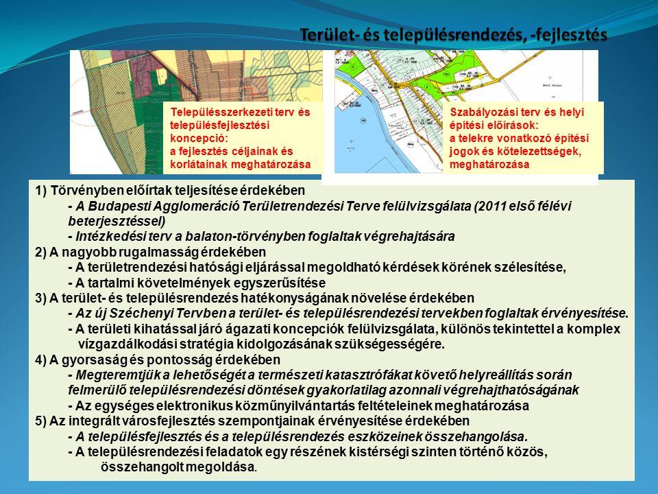 1) Törvényben előírtak teljesítése érdekében - A Budapesti Agglomeráció Területrendezési Terve felülvizsgálata (2011 első félévi beterjesztéssel) - Intézkedési terv a balaton-törvényben foglaltak végrehajtására 2) A nagyobb rugalmasság érdekében - A területrendezési hatósági eljárással megoldható kérdések körének szélesítése, - A tartalmi követelmények egyszerűsítése 3) A terület- és településrendezés hatékonyságának növelése érdekében - Az új Széchenyi Tervben a terület- és településrendezési tervekben foglaltak érvényesítése.